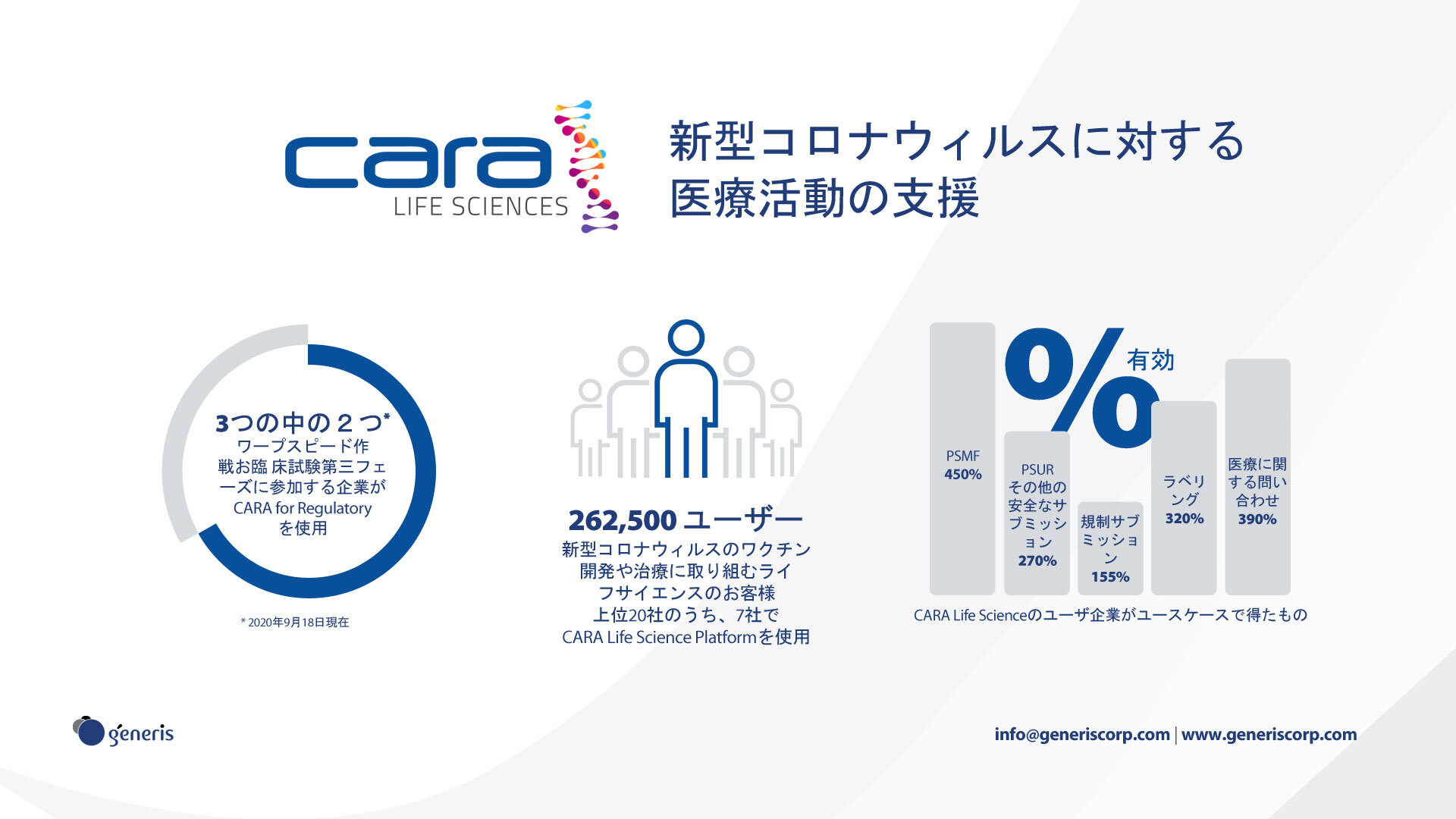 infographics_jp-for-covid-19-press-release-of-200923